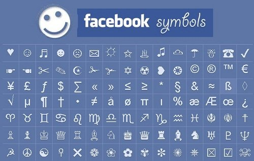 1000+ Facebook Allowed Symbols [Updated] - FacebookFever com