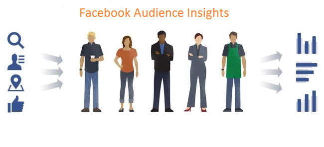 Image result for Target audience for facebook